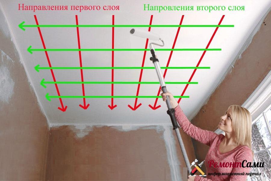 Технология побелки потолка водоэмульсионкой