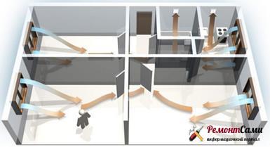 Естественная вентиляция должна иметься на кухне, благодаря ней выполняется отвод воздуха