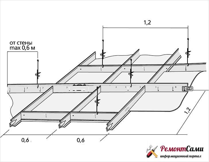 Схема монтажа системы Армстронг