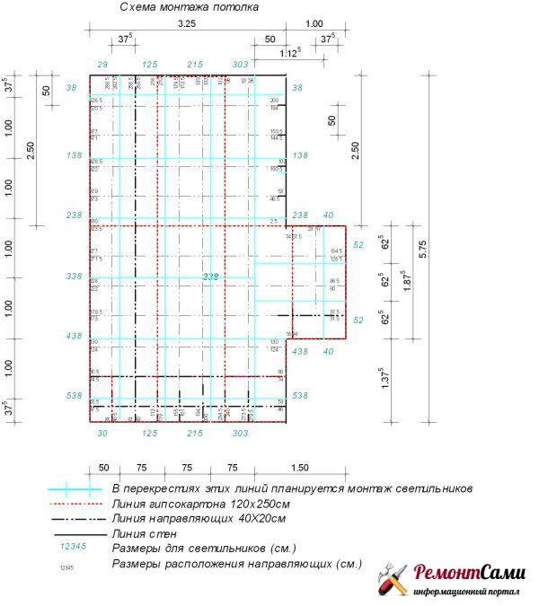 Проект потолка из гипсокартона
