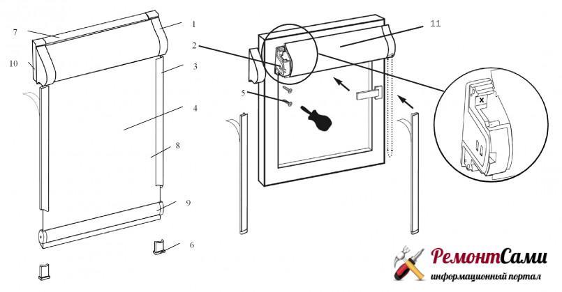 Монтаж кассетных рулонных штор