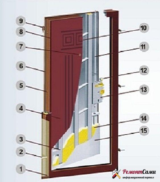Cхема двери класса престиж