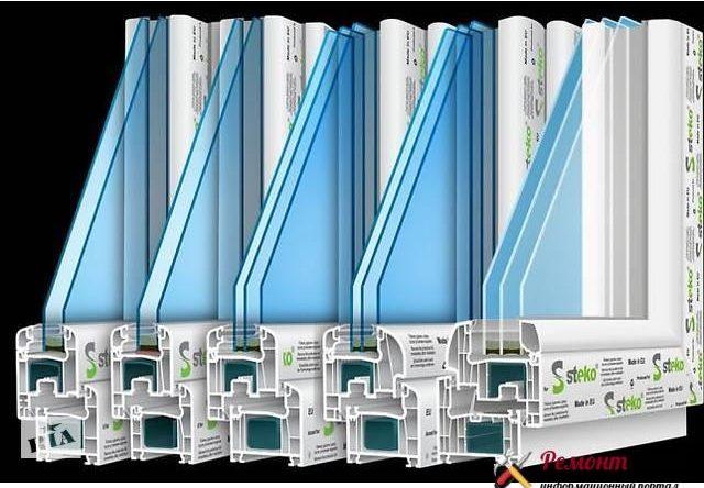 Известные производители профилей пластиковых окон