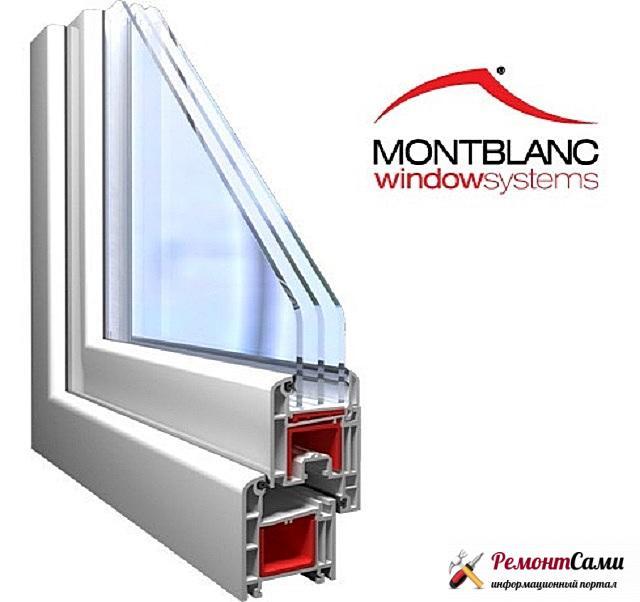 Профили пластиковых окон Montblanc