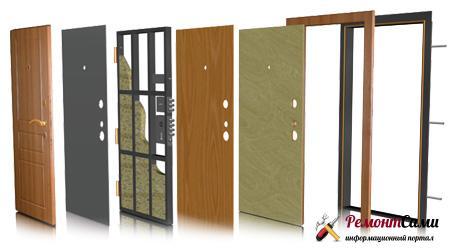 Классификация входных дверей