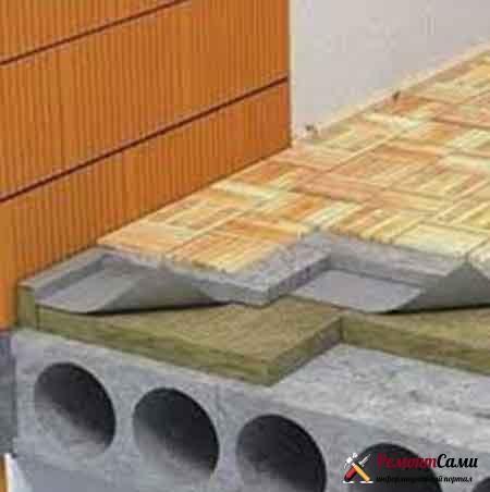 утеплить-бетонный-потолок