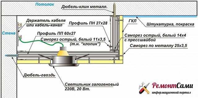 Вариант 1 выполнения двухуровневого потолка без подсветки. Первым уровнем идет оштукатуренная поверхность потолка